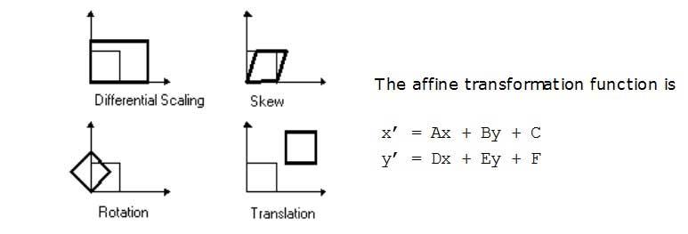 Affine_Transformation