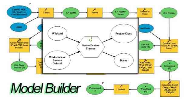 Model_Builder_3_Iteration