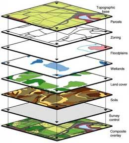 GIS_layers_0