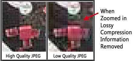 از بین رفتن اطلاعات در فرمت JPEG