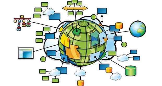 مدل داده مکانی (Spatial Data Model) ما را در مدلسازی وضعیت موجود یاری میرساند