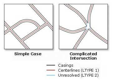 نمونه هایی از اجرای ابزار Collapse Dual Line