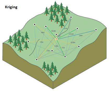 نمونه ای از روش درونیابی ( واسطه یابی ) زمین آماری - روش Kriging