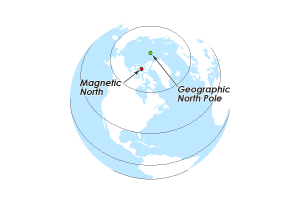 Magnetic-North-Pole