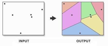 نحوه تشکیل پلیگونهای تیسن از عوارض نقطه ای