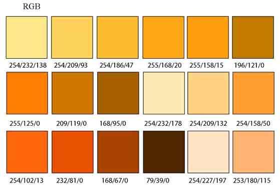 نمونه هایی از RGB و رنگ متناظر آنها