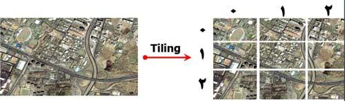 Image_Tiling