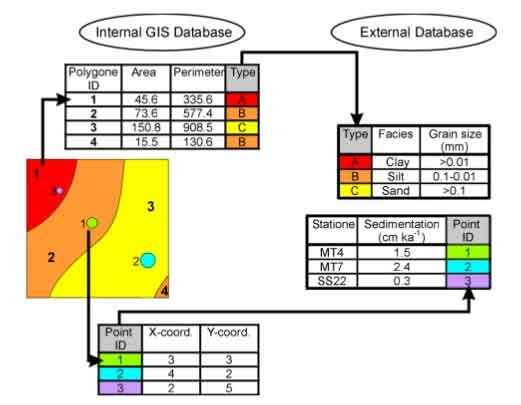 DataModel_Relational