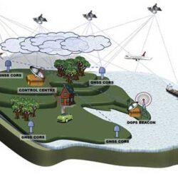 نحوه تعیین موقعیت و ردیابی GNSS