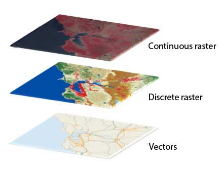 پدیده های مختلف را میتوان با استفاده از رسترهای پیوسته، گسسته و داده های برداری مدلسازی نمود