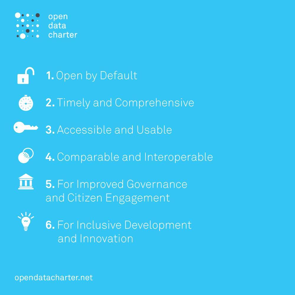 اصول مقدماتی منشور گسترش داده باز (Open Data Charter)