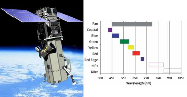 دومین نسل از ماهواره WorldView و باندهای طیفی آن