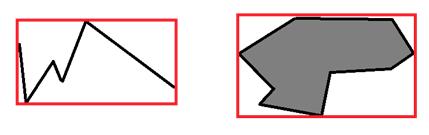 نمونههایی از MBR عارضه