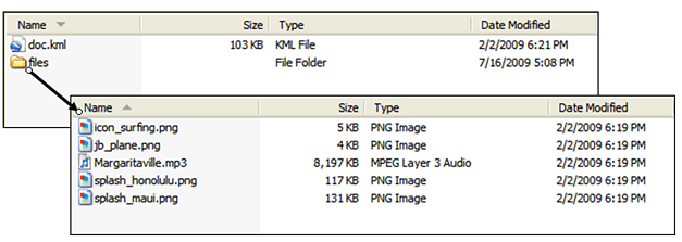 ساختار بازشده یک فایل با فرمت KMZ