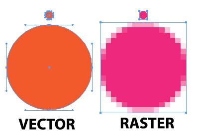 مقایسهی رستر و وکتور در یک نمای مشترک