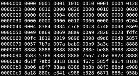 نمایی از آرایه اطلاعات که در یک فایل باینری ذخیره میشود