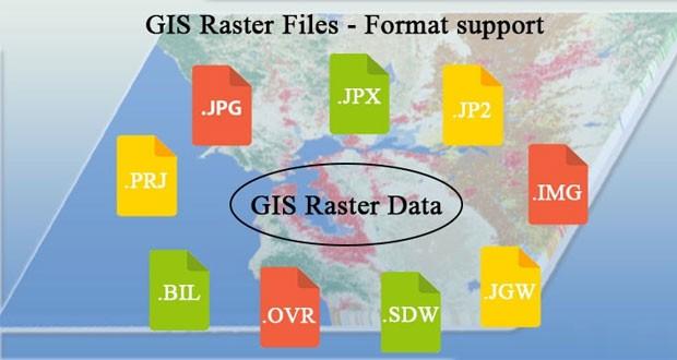 فرمت های رستری در GIS